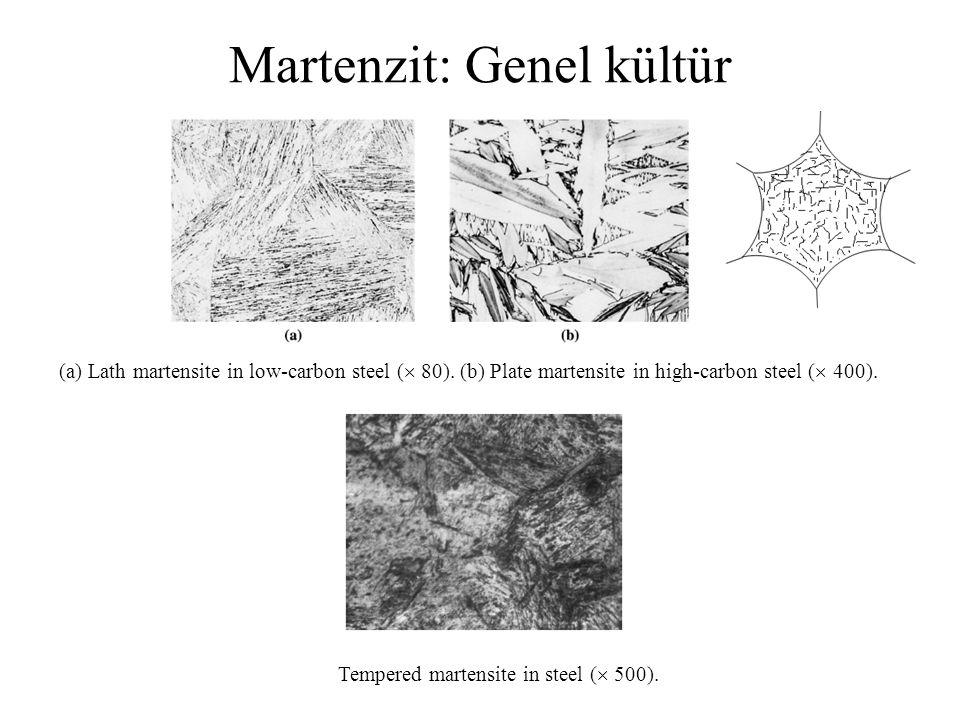 Martenzit: Genel kültür (a) Lath martensite in low-carbon steel (  80). (b) Plate martensite in high-carbon steel (  400). Tempered martensite in st