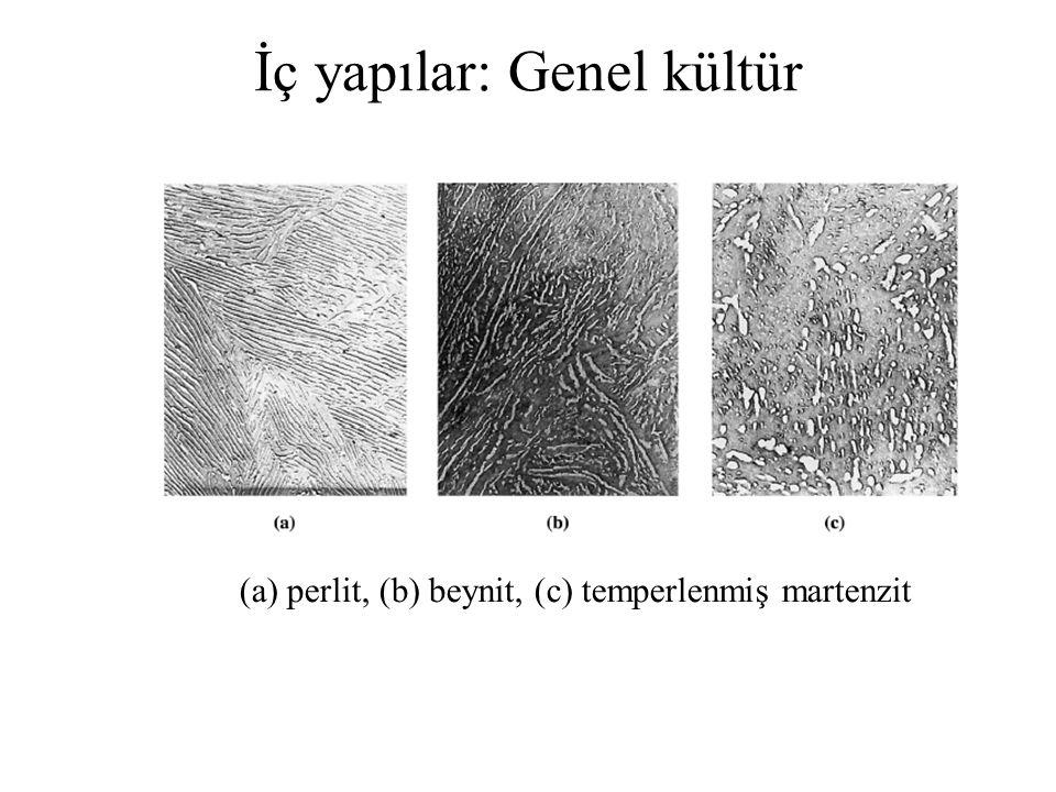 (a) perlit, (b) beynit, (c) temperlenmiş martenzit İç yapılar: Genel kültür