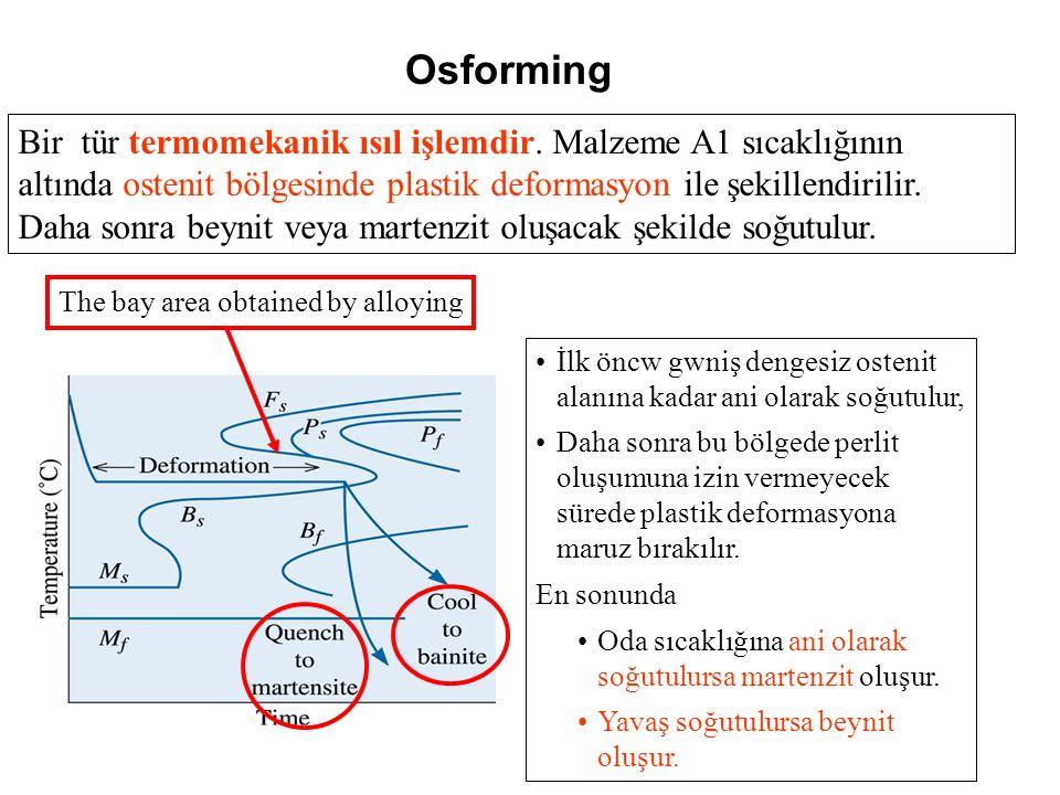 Osforming İlk öncw gwniş dengesiz ostenit alanına kadar ani olarak soğutulur, Daha sonra bu bölgede perlit oluşumuna izin vermeyecek sürede plastik deformasyona maruz bırakılır.