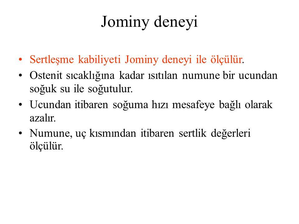 Sertleşme kabiliyeti Jominy deneyi ile ölçülür.