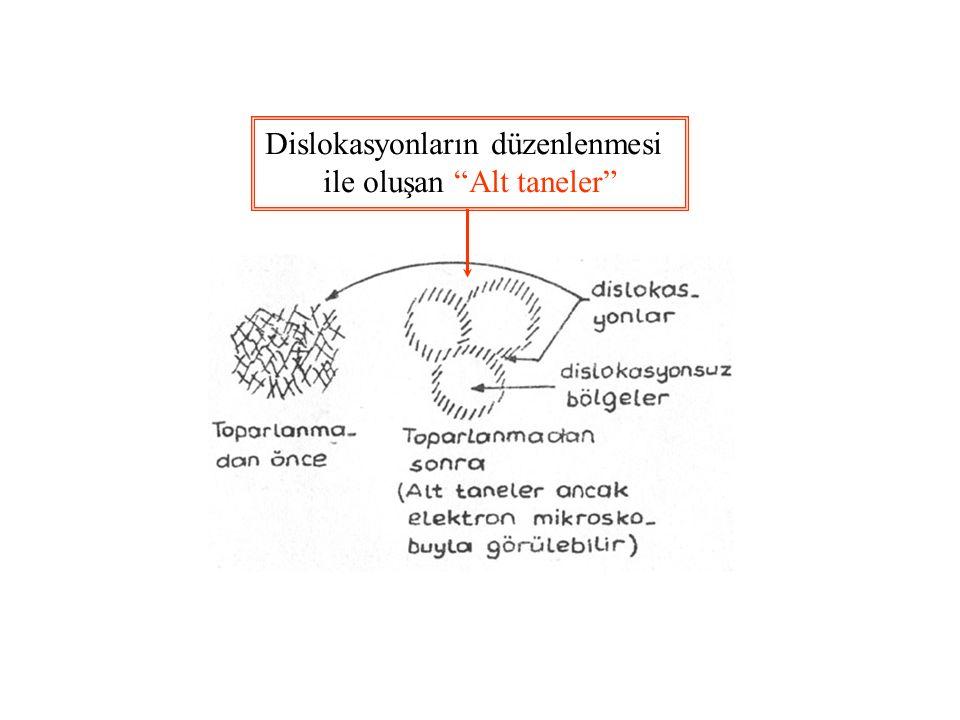 Dislokasyonların düzenlenmesi ile oluşan Alt taneler