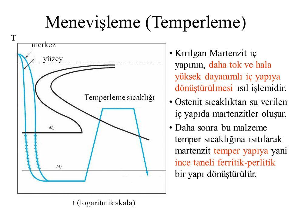 t (logaritmik skala) T yüzey merkez Temperleme sıcaklığı Kırılgan Martenzit iç yapının, daha tok ve hala yüksek dayanımlı iç yapıya dönüştürülmesi ısıl işlemidir.