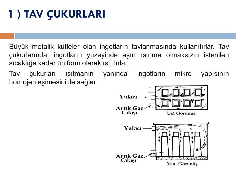 1 ) TAV ÇUKURLARI Büyük metalik kütleler olan ingotların tavlanmasında kullanılırlar.