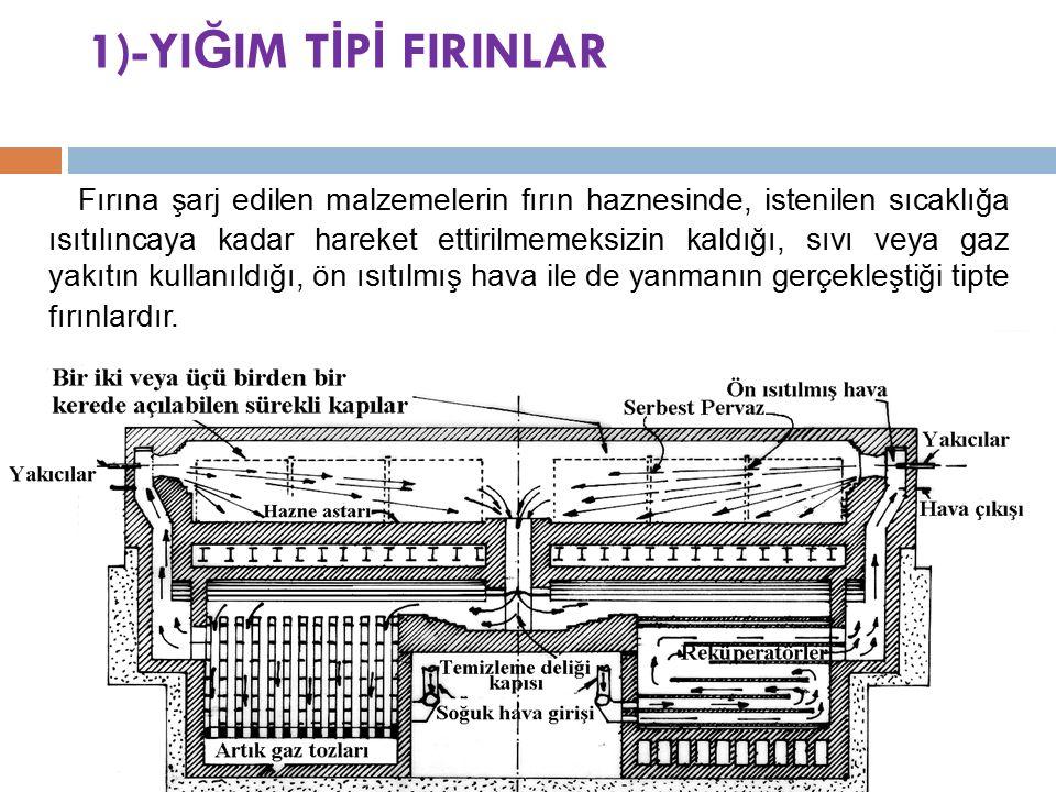 1)-YI Ğ IM T İ P İ FIRINLAR Fırına şarj edilen malzemelerin fırın haznesinde, istenilen sıcaklığa ısıtılıncaya kadar hareket ettirilmemeksizin kaldığı, sıvı veya gaz yakıtın kullanıldığı, ön ısıtılmış hava ile de yanmanın gerçekleştiği tipte fırınlardır.