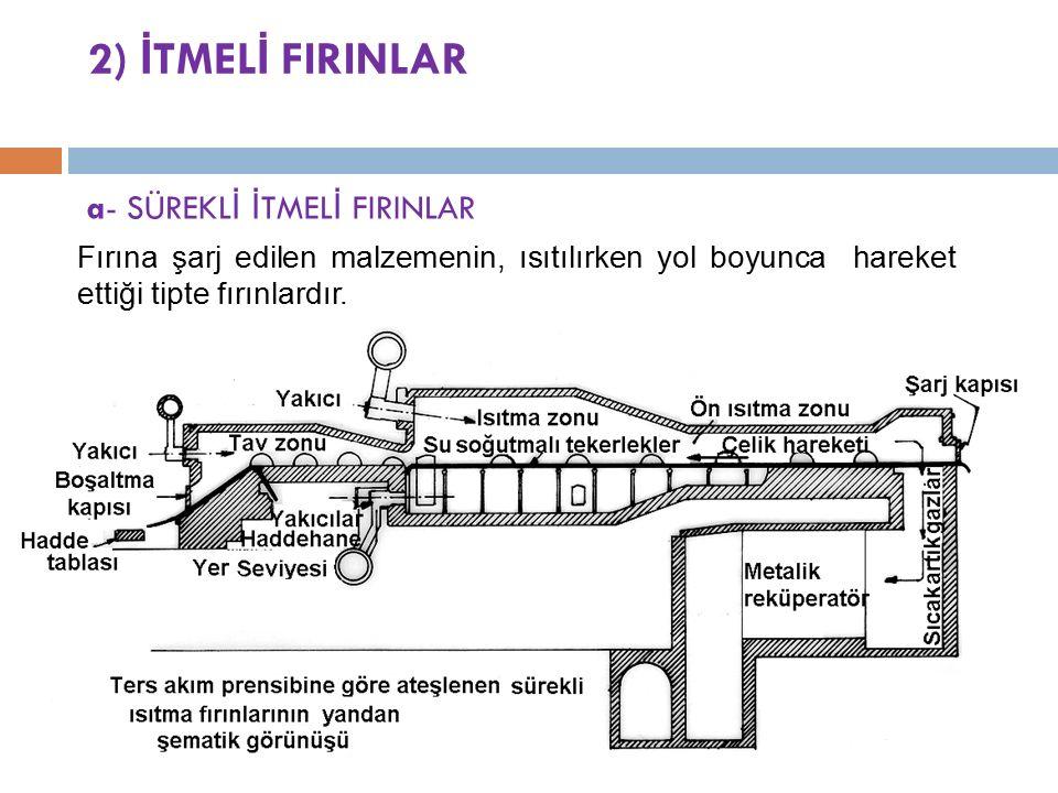 2) İ TMEL İ FIRINLAR a- SÜREKL İ İ TMEL İ FIRINLAR Fırına şarj edilen malzemenin, ısıtılırken yol boyunca hareket ettiği tipte fırınlardır.