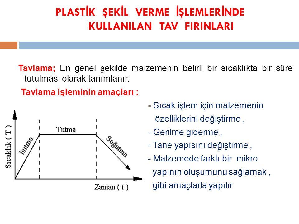 PLAST İ K ŞEK İ L VERME İ ŞLEMLER İ NDE KULLANILAN TAV FIRINLARI Tavlama; En genel şekilde malzemenin belirli bir sıcaklıkta bir süre tutulması olarak tanımlanır.