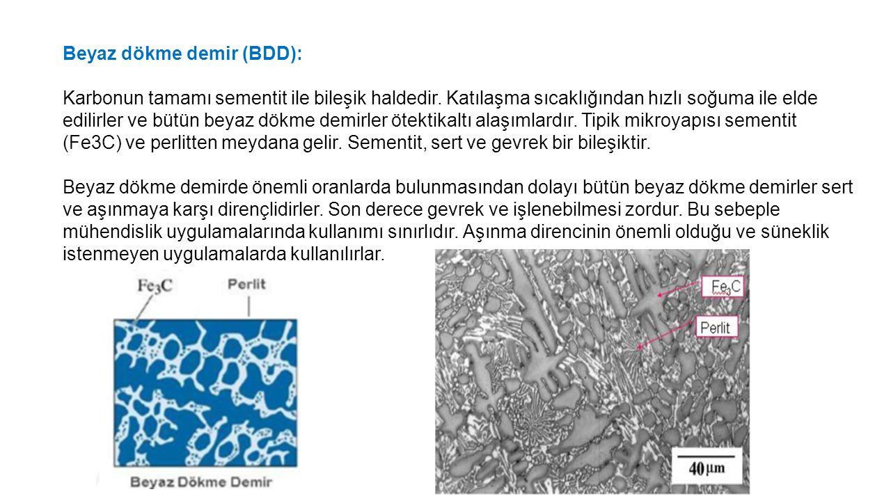 Beyaz dökme demir (BDD): Karbonun tamamı sementit ile bileşik haldedir. Katılaşma sıcaklığından hızlı soğuma ile elde edilirler ve bütün beyaz dökme d