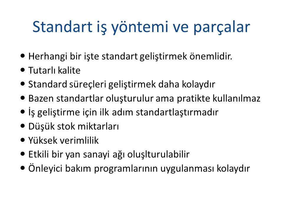 Standart iş yöntemi ve parçalar Herhangi bir işte standart geliştirmek önemlidir.