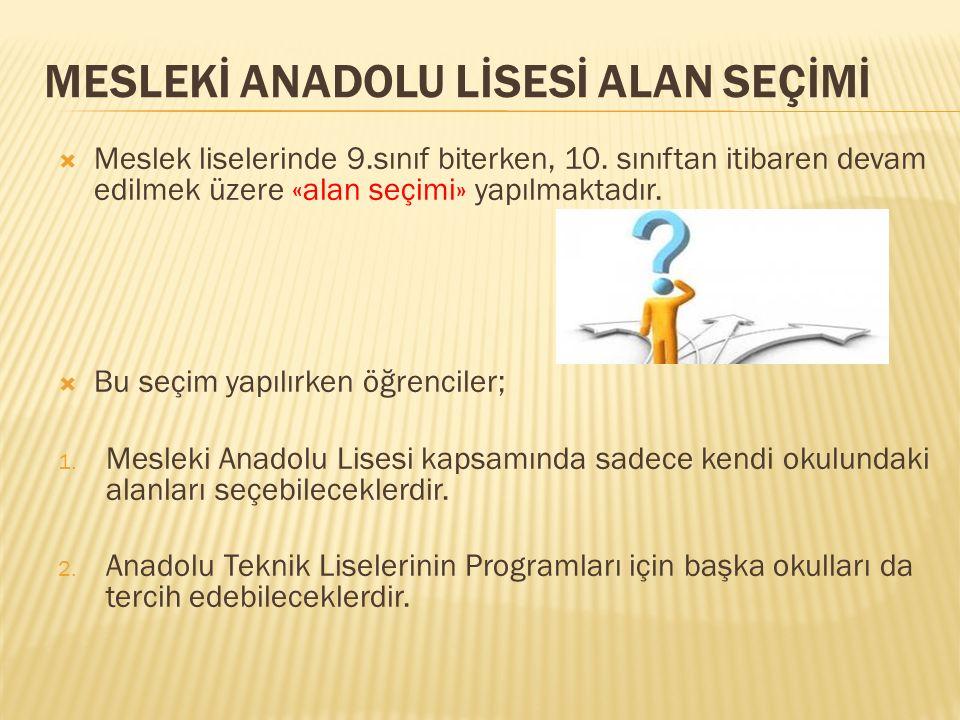 MESLEKİ ANADOLU LİSESİ ALAN SEÇİMİ  Meslek liselerinde 9.sınıf biterken, 10.