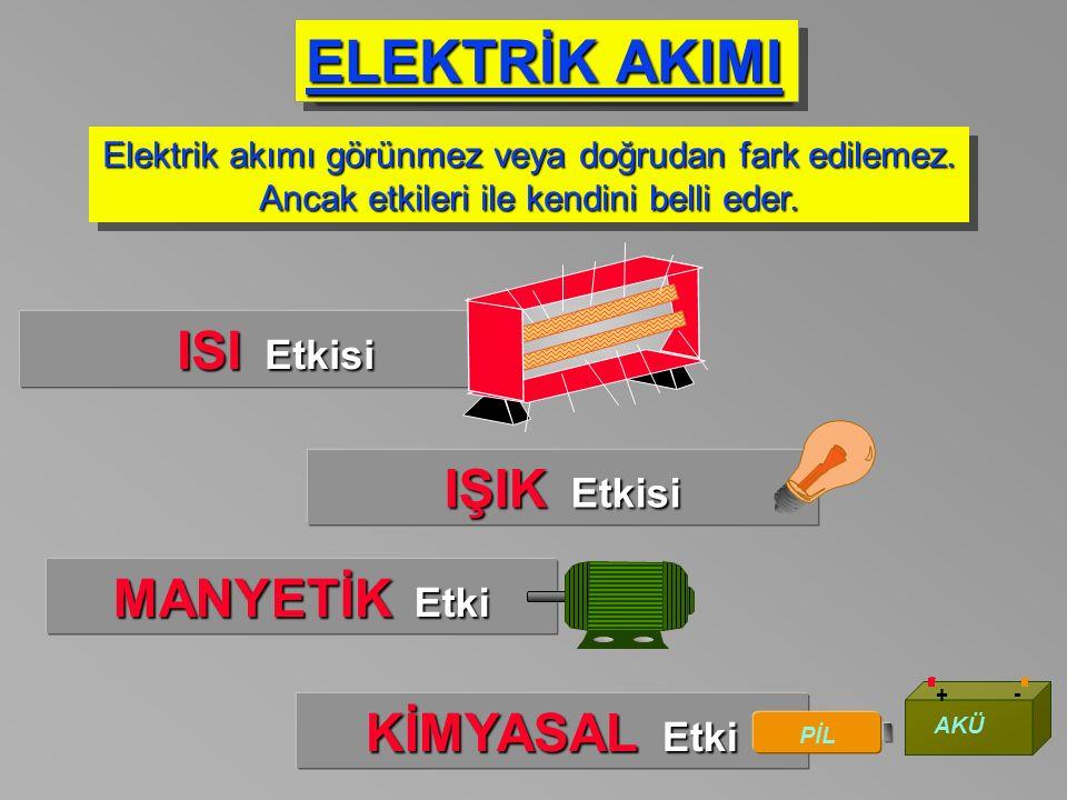 ELEKTRİK AKIMI Elektrik akımı görünmez veya doğrudan fark edilemez. Ancak etkileri ile kendini belli eder. Elektrik akımı görünmez veya doğrudan fark
