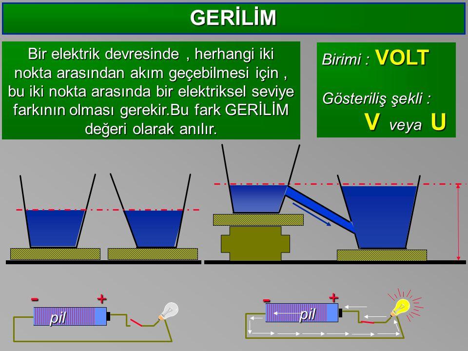 GERİLİM Bir elektrik devresinde, herhangi iki nokta arasından akım geçebilmesi için, bu iki nokta arasında bir elektriksel seviye farkının olması gere