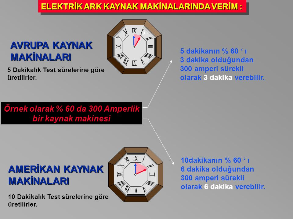 AVRUPA KAYNAK MAKİNALARI 5 Dakikalık Test sürelerine göre üretilirler. AMERİKAN KAYNAK MAKİNALARI 10 Dakikalık Test sürelerine göre üretilirler. ELEKT
