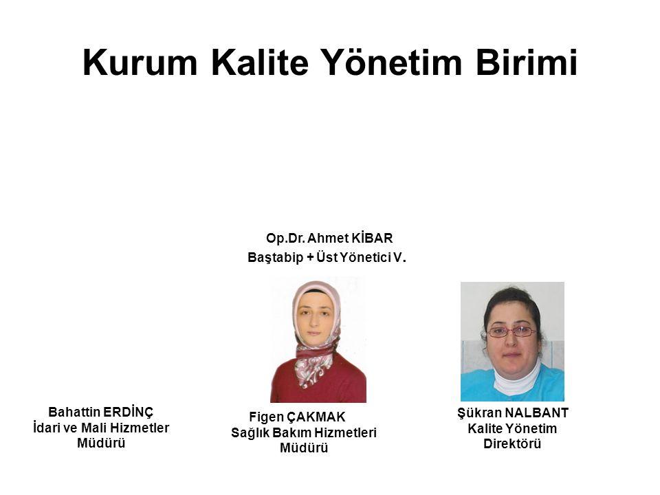 Kurum Kalite Yönetim Birimi Op.Dr. Ahmet KİBAR Baştabip + Üst Yönetici V.