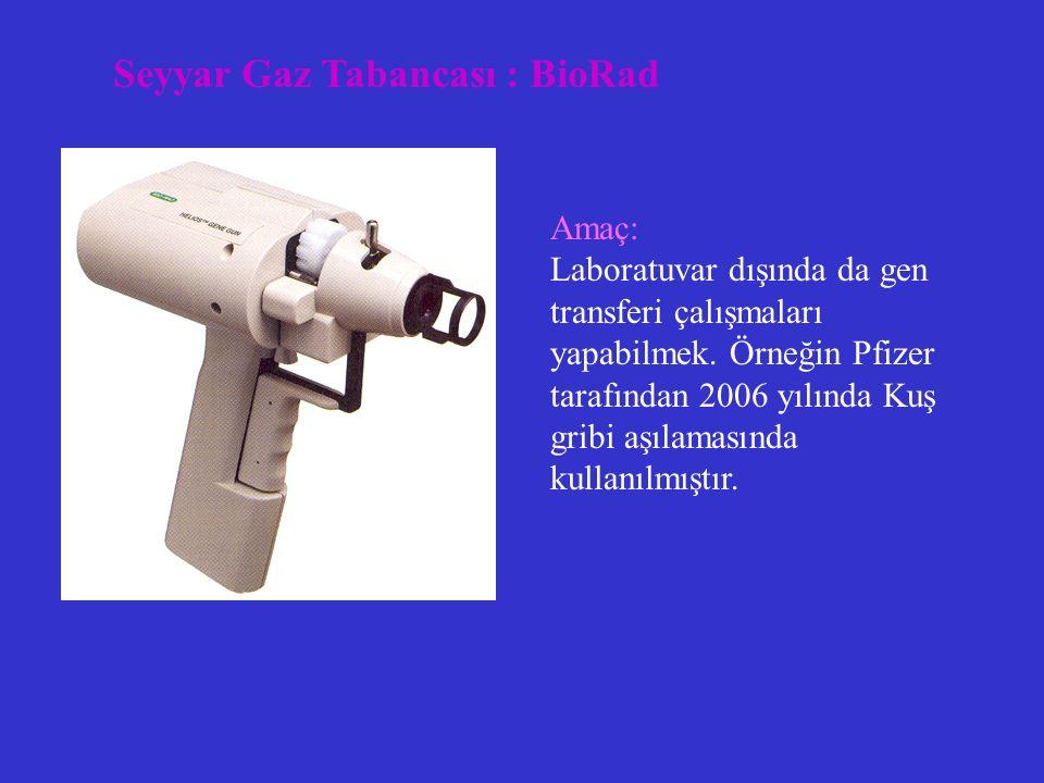 Seyyar Gaz Tabancası : BioRad Amaç: Laboratuvar dışında da gen transferi çalışmaları yapabilmek. Örneğin Pfizer tarafından 2006 yılında Kuş gribi aşıl