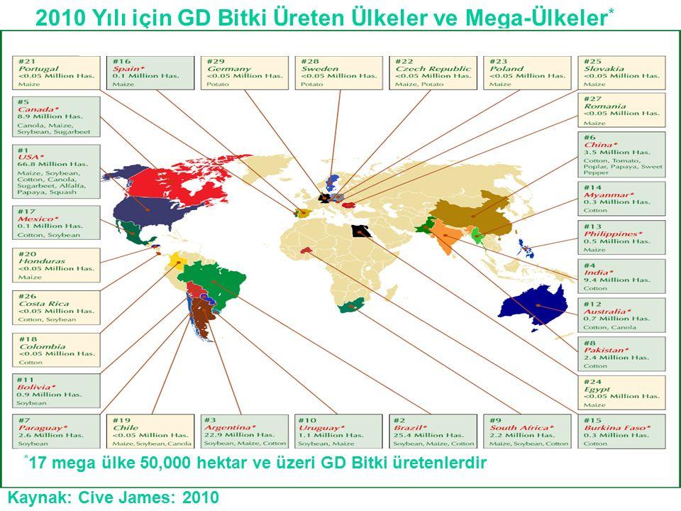2010 Yılı için GD Bitki Üreten Ülkeler ve Mega-Ülkeler * * 14 mega ülke 50,000 hektar ve üzeri GD Bitki üretenlerdir Kaynak: Cive James: 2010 * 17 meg