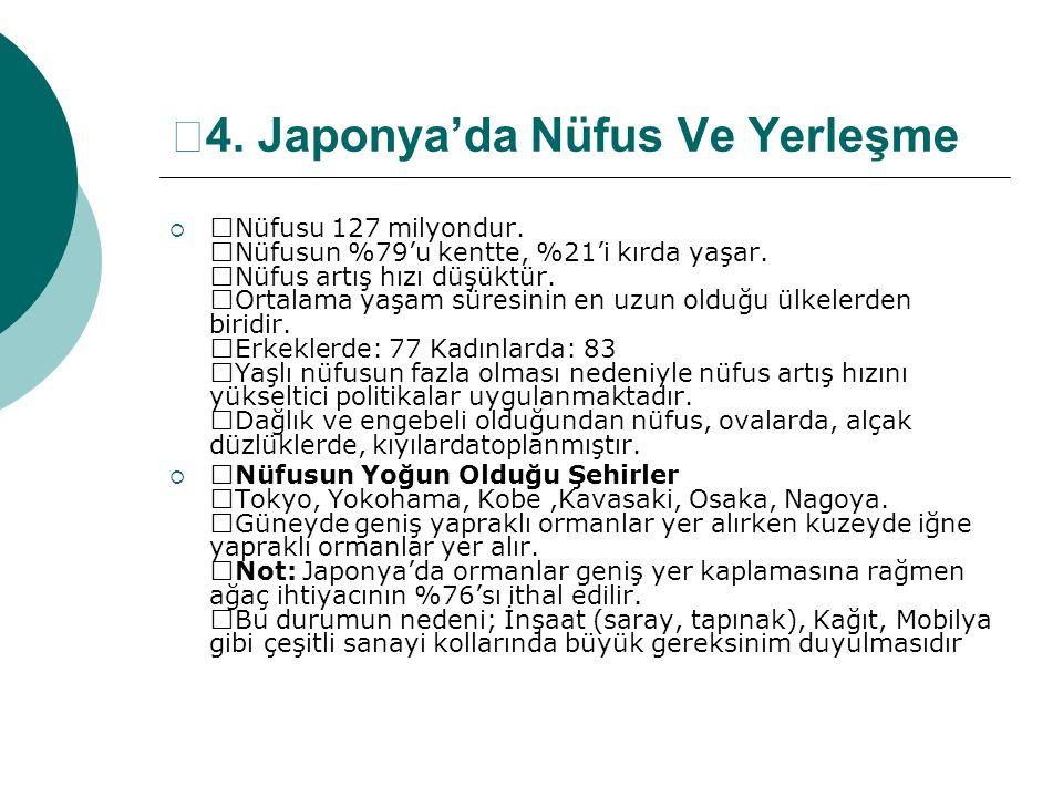 —4.Japonya'da Nüfus Ve Yerleşme  —Nüfusu 127 milyondur.
