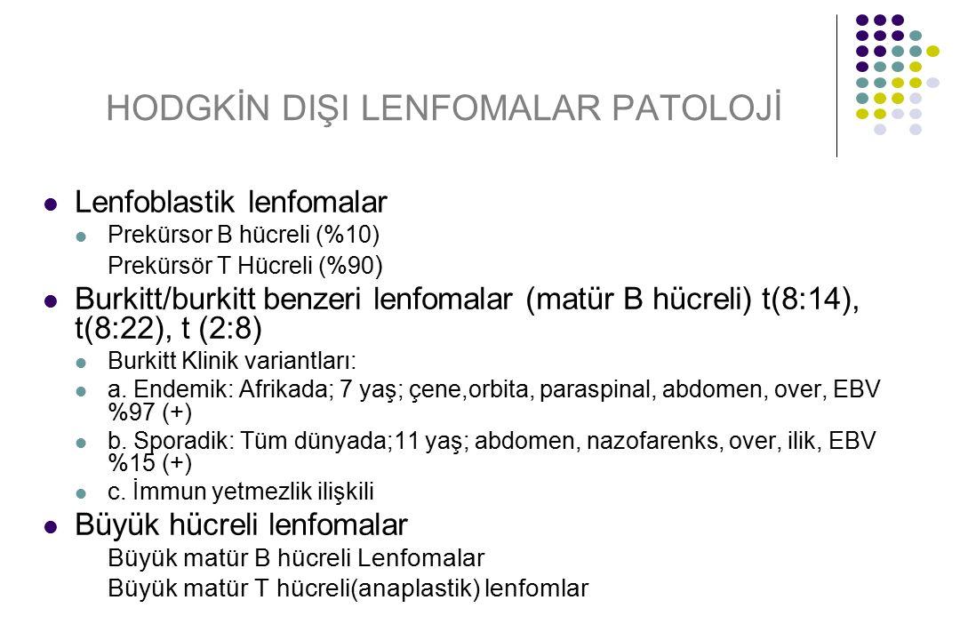 HODGKİN DIŞI LENFOMALAR PATOLOJİ Lenfoblastik lenfomalar Prekürsor B hücreli (%10) Prekürsör T Hücreli (%90 ) Burkitt/burkitt benzeri lenfomalar (matü