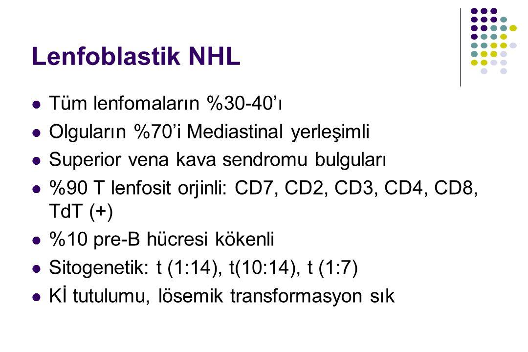 Lenfoblastik NHL Tüm lenfomaların %30-40'ı Olguların %70'i Mediastinal yerleşimli Superior vena kava sendromu bulguları %90 T lenfosit orjinli: CD7, C