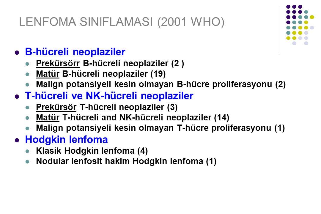 HODGKİN DIŞI LENFOMADA PATOLOJİ SIIFLAMADA KLİNİK-MORFOLOJİ-İMMÜNFENOTİP- GENOTİP ESAS PREKÜRSÖRR ( İMMATÜR) B-HÜCRELİ NEOPLAZM (2) Lenfoblastik lenfoma TdT, HLADr, CD10,19, 20,22(+) PERİFERAL (MATÜR) B-HÜCRELİ LENFOMA (19) Diffuz Büyük B hücreli Lenfoma CD19, 20, 22(+), Burkitt/Burkitt-benzeri (non burkitt) CD10,19,20, 22,38,77 CD79a(+) TdT(-), PREKÜRSÖR ( İMMATÜR) T- HÜCRELİ NEOPLAZM (3) Lenfoblastik lenfoma TdT, CD1, CD2, CD3, CD4, CD5, CD7, CD8 (+) PERİFERAL(MATÜR) T HÜCRELİ ve NK HÜCRELİ NEOPLAZM (14) Perifik T hücreli lenfoma CD2, 3 5 (+) Anaplastik büyük hücreli lenfoma CD30 (+)