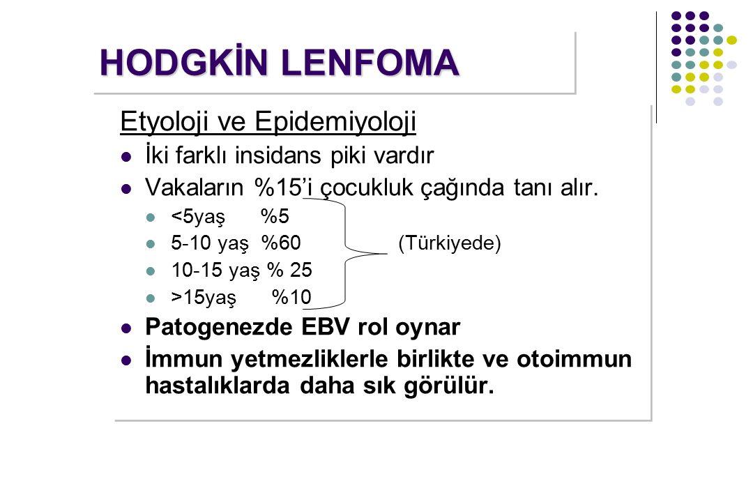 HODGKİN LENFOMA Etyoloji ve Epidemiyoloji İki farklı insidans piki vardır Vakaların %15'i çocukluk çağında tanı alır. <5yaş %5 5-10 yaş %60 (Türkiyede