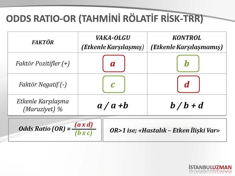 Odds Ratio (OR) = (a x d) (b x c) OR>1 ise; «Hastalık – Etken İlişki Var»