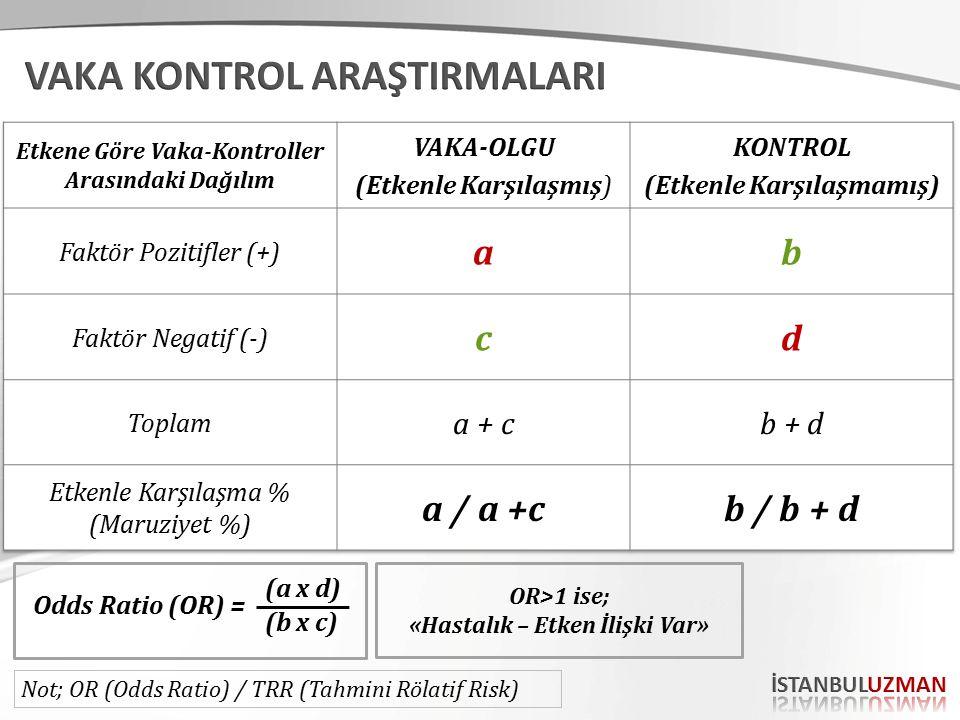 Odds Ratio (OR) = (a x d) (b x c) OR>1 ise; «Hastalık – Etken İlişki Var» Not; OR (Odds Ratio) / TRR (Tahmini Rölatif Risk)