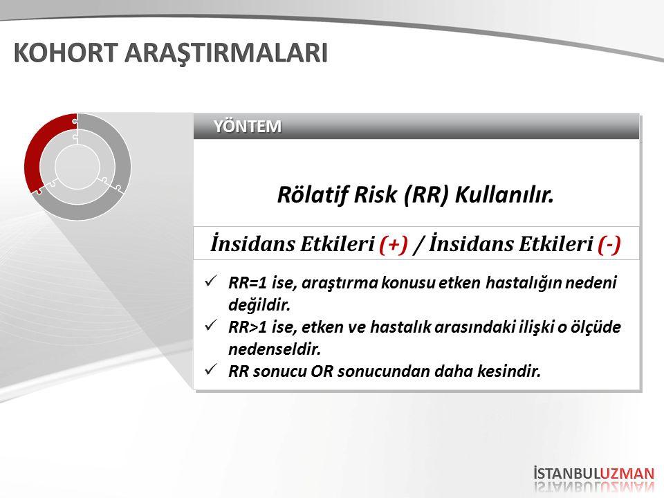 YÖNTEMYÖNTEM Rölatif Risk (RR) Kullanılır. RR=1 ise, araştırma konusu etken hastalığın nedeni değildir. RR>1 ise, etken ve hastalık arasındaki ilişki