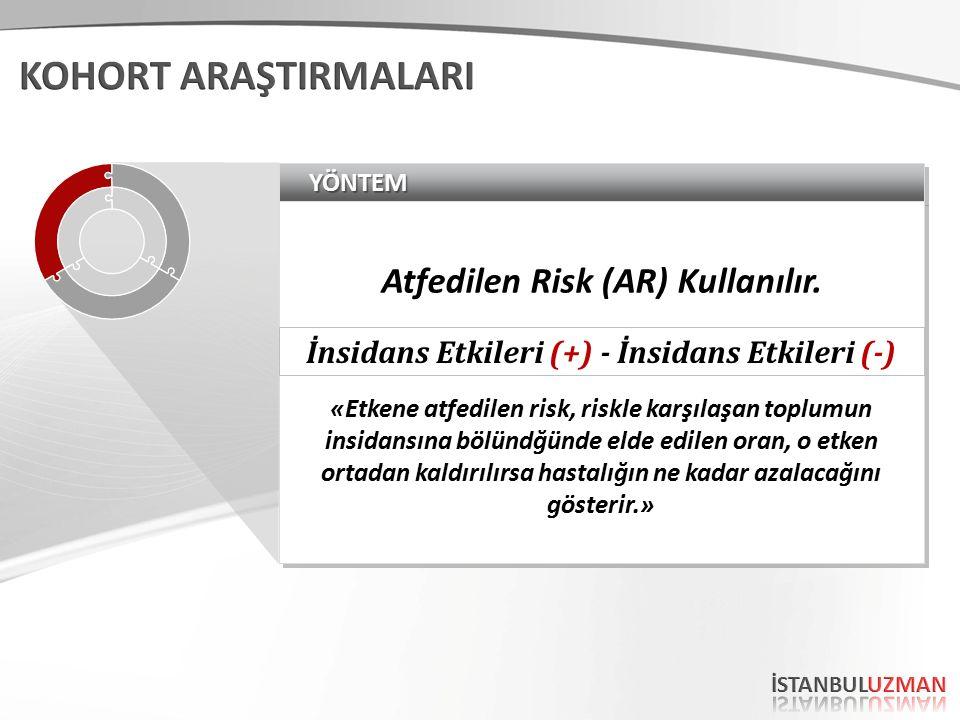 YÖNTEMYÖNTEM Atfedilen Risk (AR) Kullanılır. «Etkene atfedilen risk, riskle karşılaşan toplumun insidansına bölündğünde elde edilen oran, o etken orta