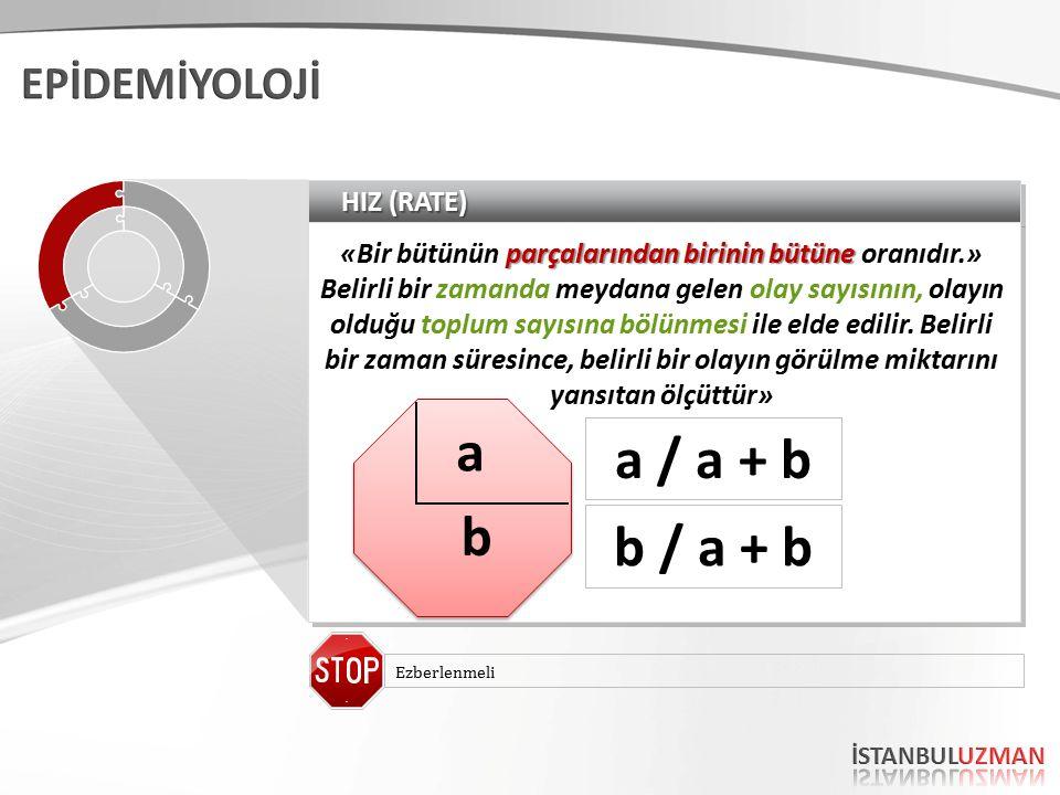ORAN (RATIO) iki parçasının birbirine «Bir bütünün iki parçasının birbirine oranıdır.» İki farklı olayın birbirine bölünmesiyle elde edilen ölçüt.