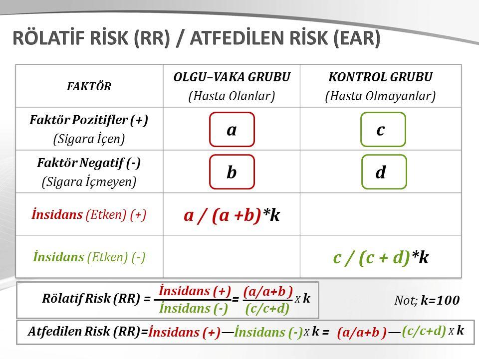 Rölatif Risk (RR) = İnsidans (+) İnsidans (-) (a/a+b ) (c/c+d) = Atfedilen Risk (RR)= İnsidans (+) İnsidans (-) — (a/a+b ) (c/c+d) —= Not; k=100 X kX k X kX k X kX k