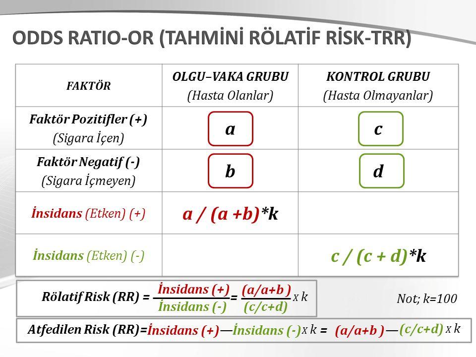 Rölatif Risk (RR) = İnsidans (+) İnsidans (-) (a/a+b ) (c/c+d) = Atfedilen Risk (RR)= İnsidans (+) İnsidans (-) — (a/a+b ) (c/c+d) —= Not; k=100 X k