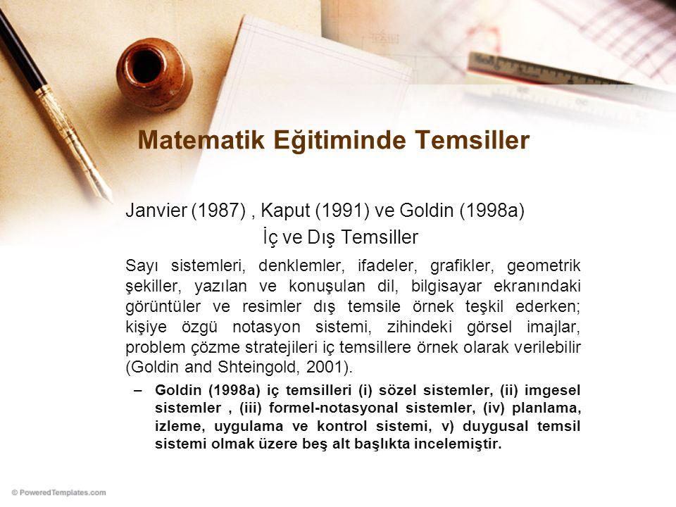 Matematik Eğitiminde Temsiller Janvier (1987), Kaput (1991) ve Goldin (1998a) İç ve Dış Temsiller Sayı sistemleri, denklemler, ifadeler, grafikler, ge