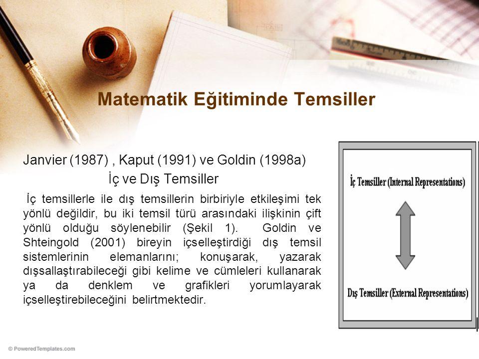 Matematik Eğitiminde Temsiller Janvier (1987), Kaput (1991) ve Goldin (1998a) İç ve Dış Temsiller İç temsillerle ile dış temsillerin birbiriyle etkile