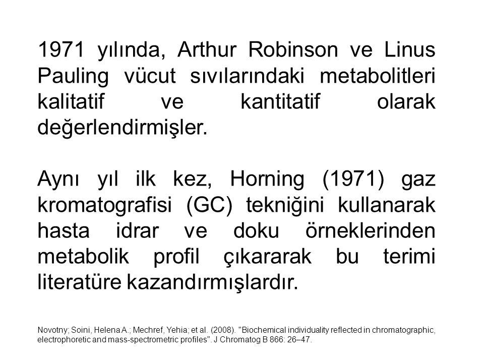 1971 yılında, Arthur Robinson ve Linus Pauling vücut sıvılarındaki metabolitleri kalitatif ve kantitatif olarak değerlendirmişler. Aynı yıl ilk kez, H