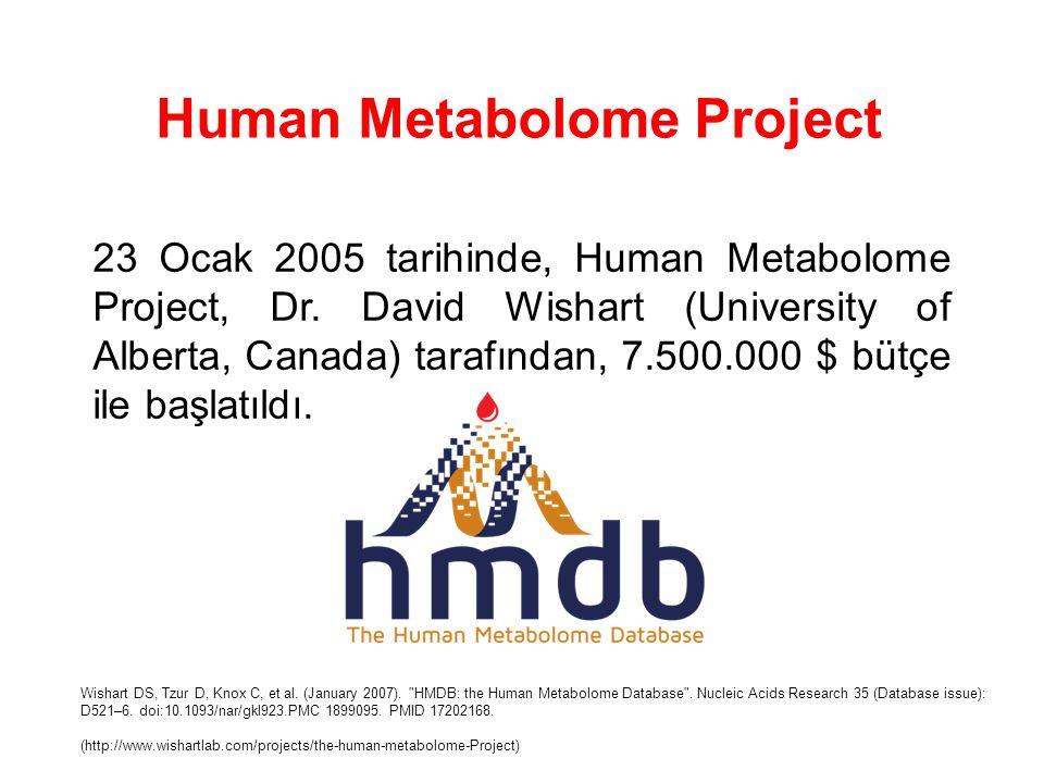 23 Ocak 2005 tarihinde, Human Metabolome Project, Dr. David Wishart (University of Alberta, Canada) tarafından, 7.500.000 $ bütçe ile başlatıldı. Wish