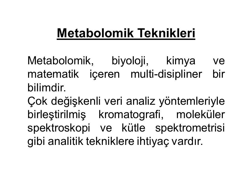 Metabolomik Teknikleri Metabolomik, biyoloji, kimya ve matematik içeren multi-disipliner bir bilimdir. Çok değişkenli veri analiz yöntemleriyle birleş