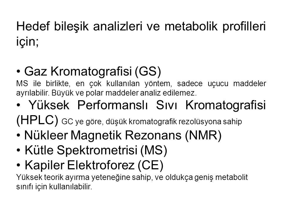 Hedef bileşik analizleri ve metabolik profilleri için; Gaz Kromatografisi (GS) MS ile birlikte, en çok kullanılan yöntem, sadece uçucu maddeler ayrıla