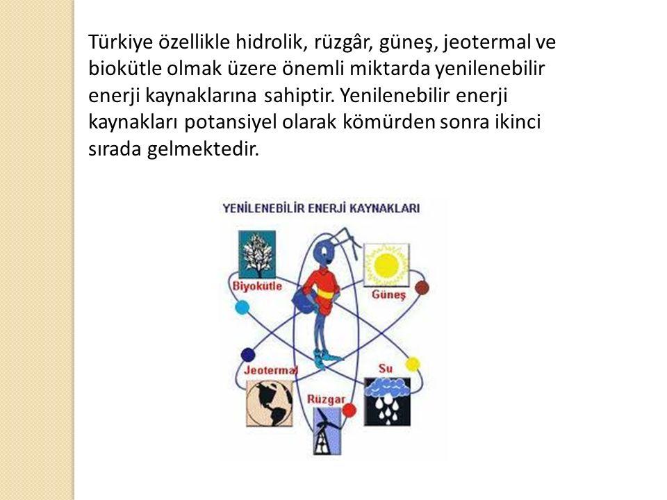Türkiye özellikle hidrolik, rüzgâr, güneş, jeotermal ve biokütle olmak üzere önemli miktarda yenilenebilir enerji kaynaklarına sahiptir.