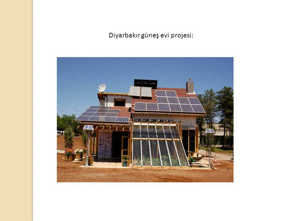 Diyarbakır güneş evi projesi: