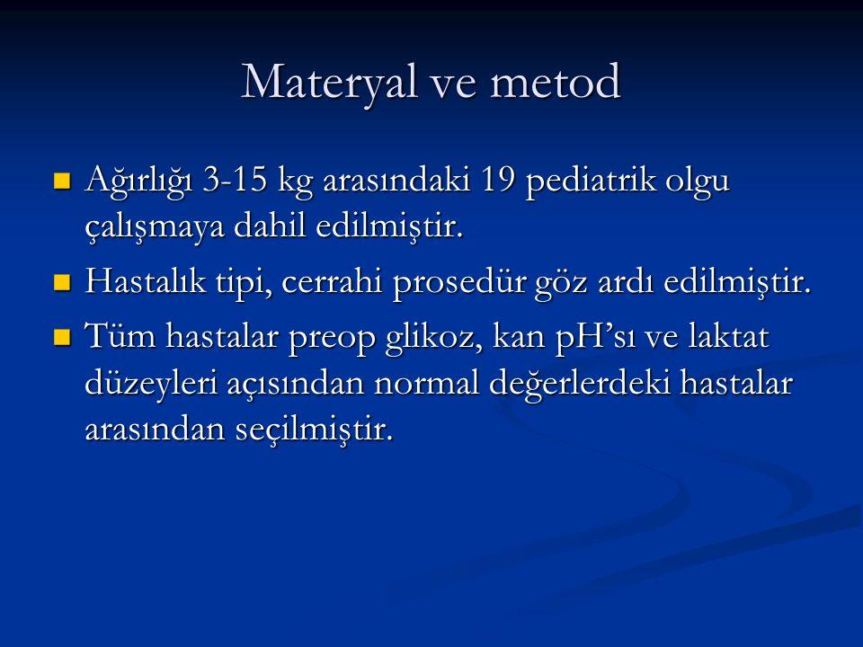 Materyal ve metod Ağırlığı 3-15 kg arasındaki 19 pediatrik olgu çalışmaya dahil edilmiştir. Ağırlığı 3-15 kg arasındaki 19 pediatrik olgu çalışmaya da