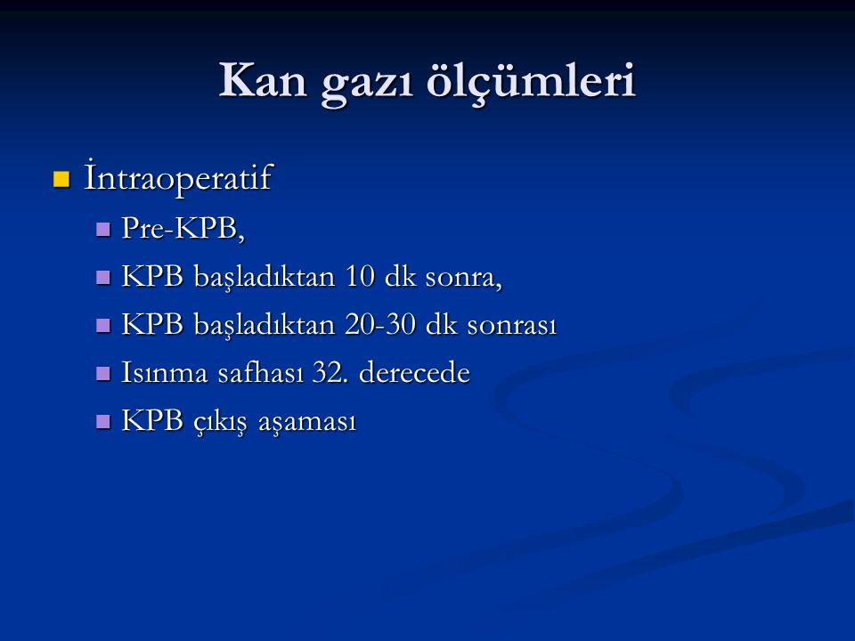 Kan gazı ölçümleri İntraoperatif İntraoperatif Pre-KPB, Pre-KPB, KPB başladıktan 10 dk sonra, KPB başladıktan 10 dk sonra, KPB başladıktan 20-30 dk sonrası KPB başladıktan 20-30 dk sonrası Isınma safhası 32.