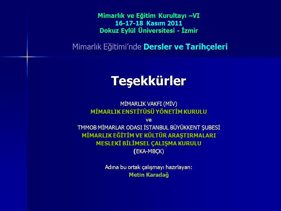 Mimarlık ve Eğitim Kurultayı –VI 16-17-18 Kasım 2011 Dokuz Eylül Üniversitesi - İzmir Mimarlık Eğitimi'nde Dersler ve Tarihçeleri Teşekkürler MİMARLIK