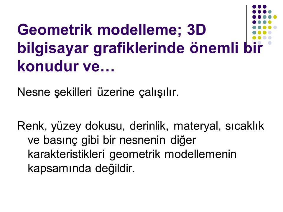 Geometrik modelleme; 3D bilgisayar grafiklerinde önemli bir konudur ve… Nesne şekilleri üzerine çalışılır. Renk, yüzey dokusu, derinlik, materyal, sıc