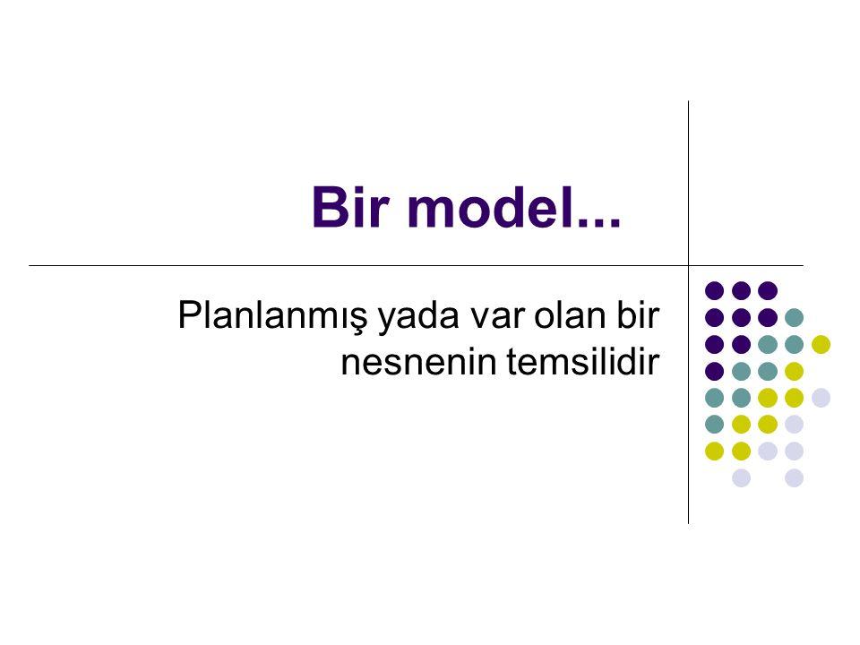 Bir model... Planlanmış yada var olan bir nesnenin temsilidir