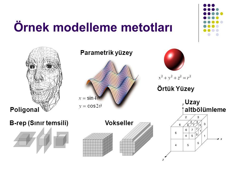 Örnek modelleme metotları Vokseller Örtük Yüzey Parametrik yüzey Poligonal B-rep (Sınır temsili) Uzay altbölümleme