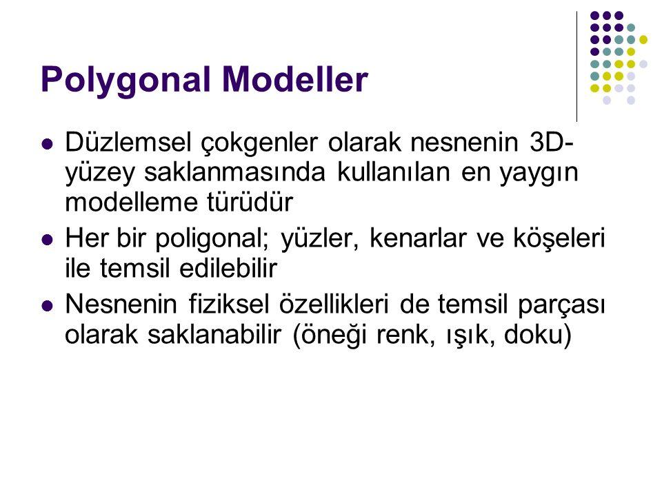 Polygonal Modeller Düzlemsel çokgenler olarak nesnenin 3D- yüzey saklanmasında kullanılan en yaygın modelleme türüdür Her bir poligonal; yüzler, kenar
