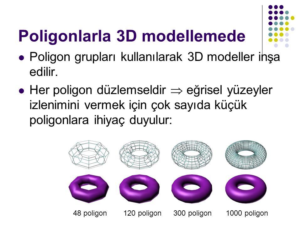 Poligonlarla 3D modellemede Poligon grupları kullanılarak 3D modeller inşa edilir. Her poligon düzlemseldir  eğrisel yüzeyler izlenimini vermek için