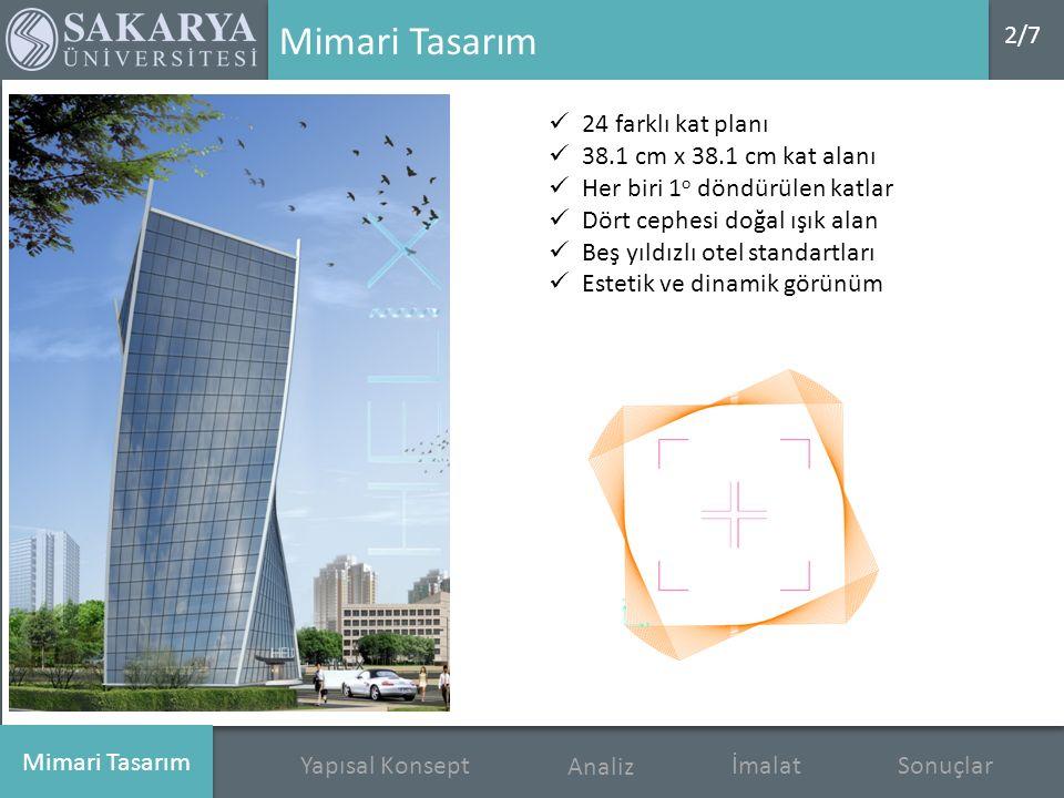 2/72/7 Yapısal Konsept Analiz İmalatSonuçlar Mimari Tasarım 24 farklı kat planı 38.1 cm x 38.1 cm kat alanı Her biri 1 o döndürülen katlar Dört cephesi doğal ışık alan Beş yıldızlı otel standartları Estetik ve dinamik görünüm