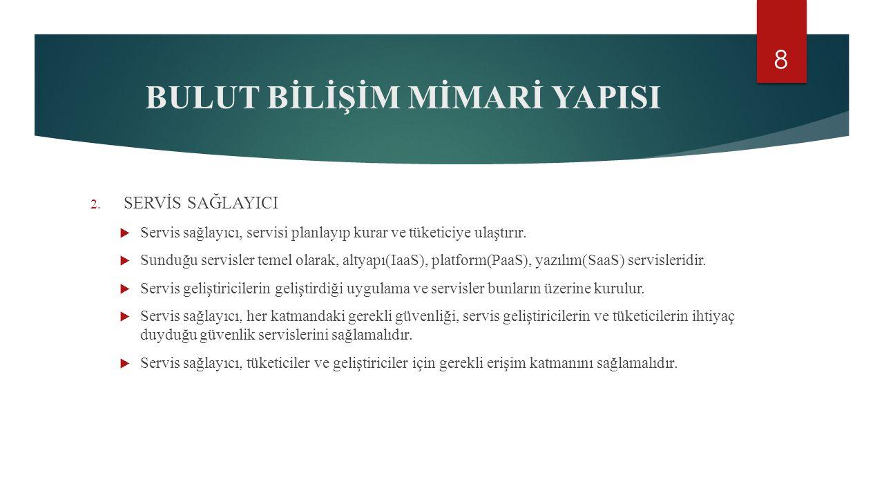 BULUT BİLİŞİM MİMARİ YAPISI 2.
