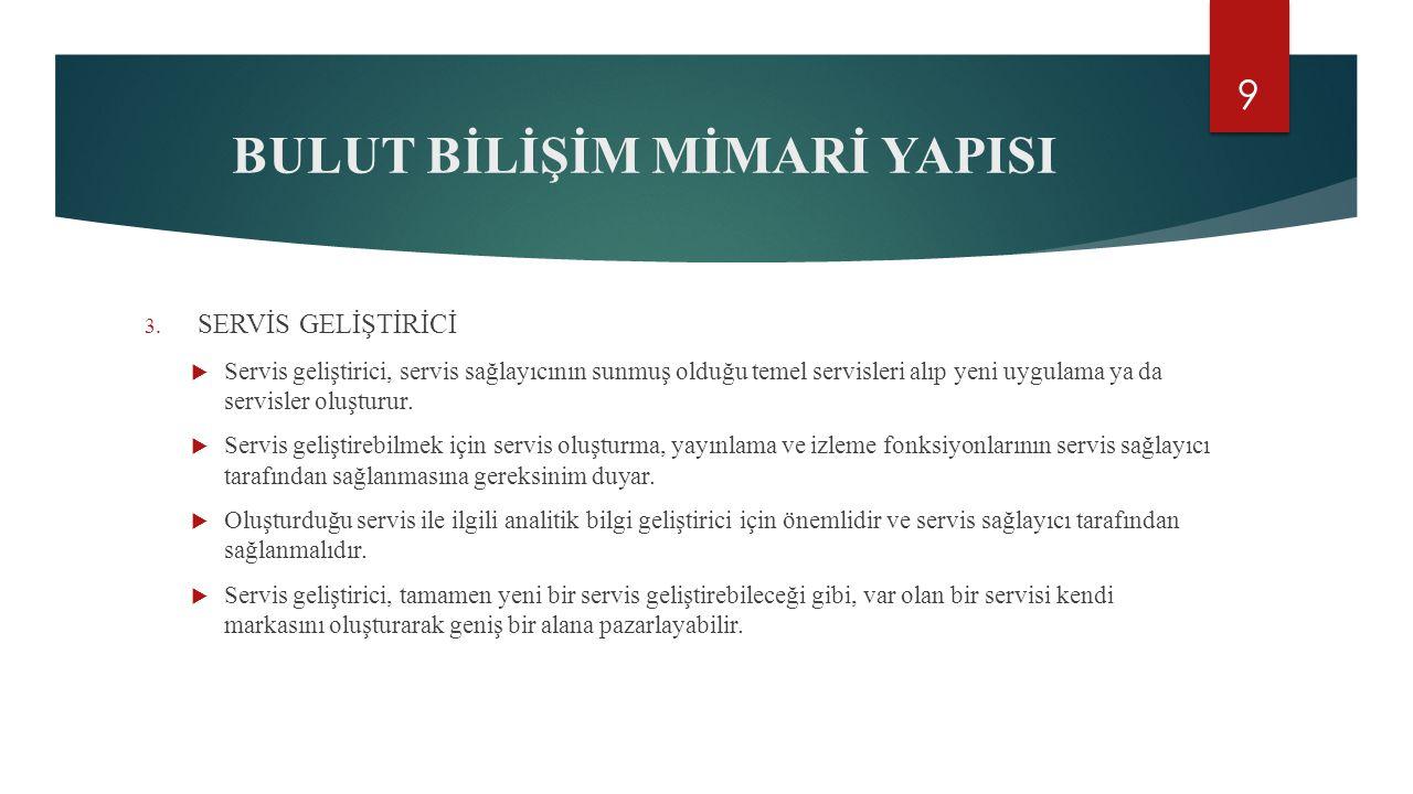BULUT BİLİŞİM MİMARİ YAPISI 3.